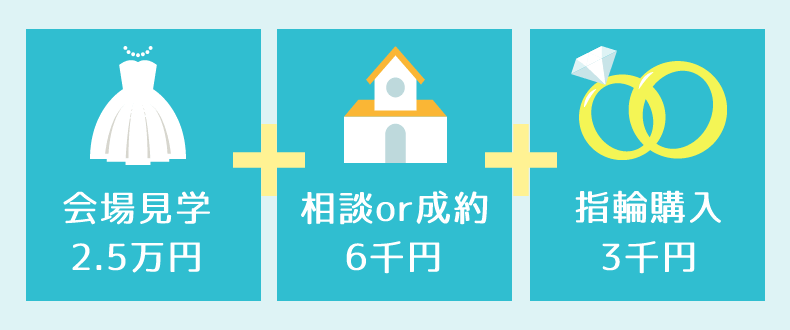 ハナユメ_キャンペーン応募条件