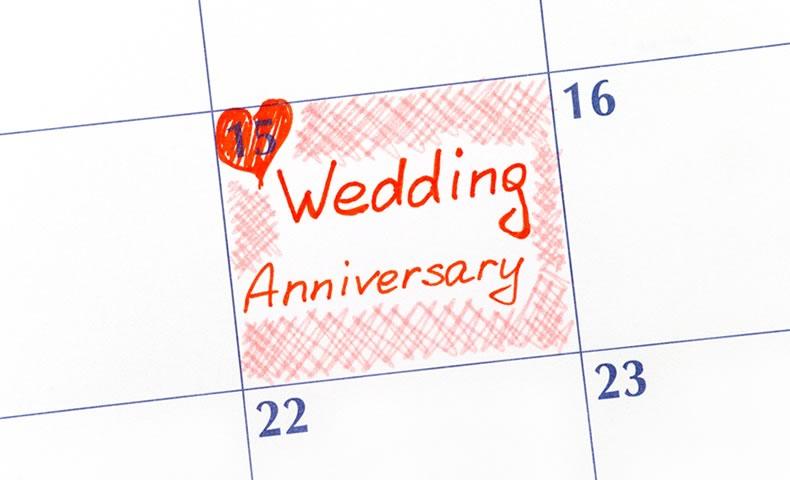 結婚式までのスケジュール