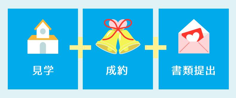 マイナビウエディング_キャンペーン応募条件